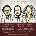 The Nobel Prize in Physics in 2020