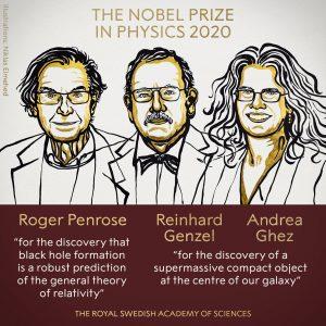 The Nobel Prize in Physics in 2020
